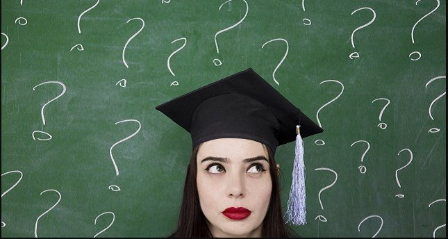 To Degree or Not to Degree… The San Diego Job Market
