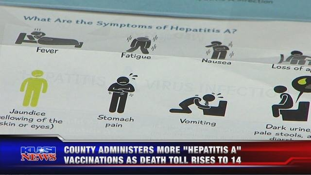 San Diego County administers more Hepatitis A vaccinations as death toll rises to 14